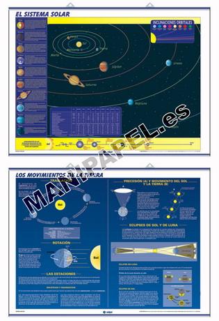 LÁMINAS DE NATURALEZA CASTELLANO ED-1203 115 x 90 cm. Sistema Solar / Movimientos de la Tierra