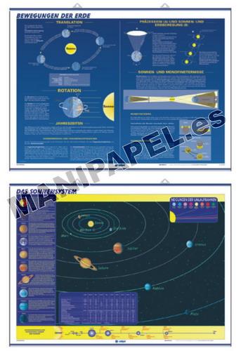 LÁMINAS DE NATURALEZA ALEMÁN ED-1210 100x70 cm Das Sonnensystem / Bewegungen Der Erde