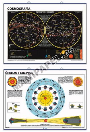 LÁMINAS DE NATURALEZA CASTELLANO ED-424 100 x 140 cm. Cosmografía, Planisferio Celeste / Órbitas y Eclipses