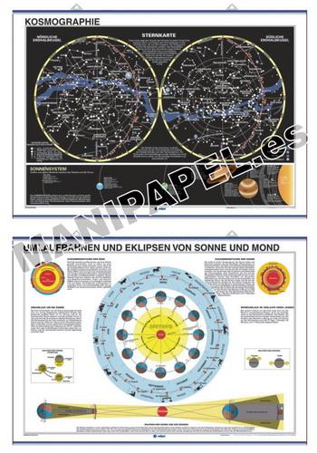 LÁMINAS DE NATURALEZA ALEMÁN ED-689 140 x 100 cm. Wandkarte Kosmographie