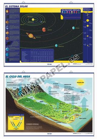 LÁMINAS DE NATURALEZA CASTELLANO ED-909 100x70 cm El Sistema Solar / El Ciclo del Agua