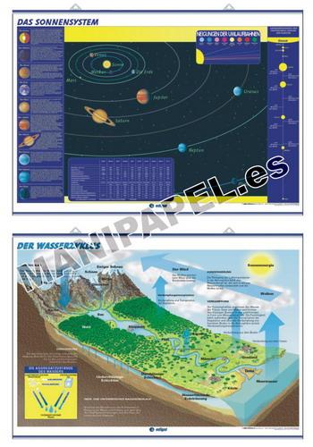 LÁMINAS DE NATURALEZA ALEMÁN ED-939 100x70 cm Das Sonnensystem / Der Wasserzykius