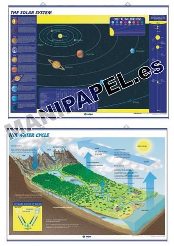 LÁMINAS DE NATURALEZA INGLÉS ED-949 100x70 cm The Solar System / The Water Cycle