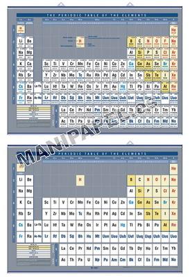 Tabla peridica de elementos quimcos ingls didctico mapas y tabla peridica de elementos quimcos ingls ed 1003 100 x 140 cm urtaz Image collections